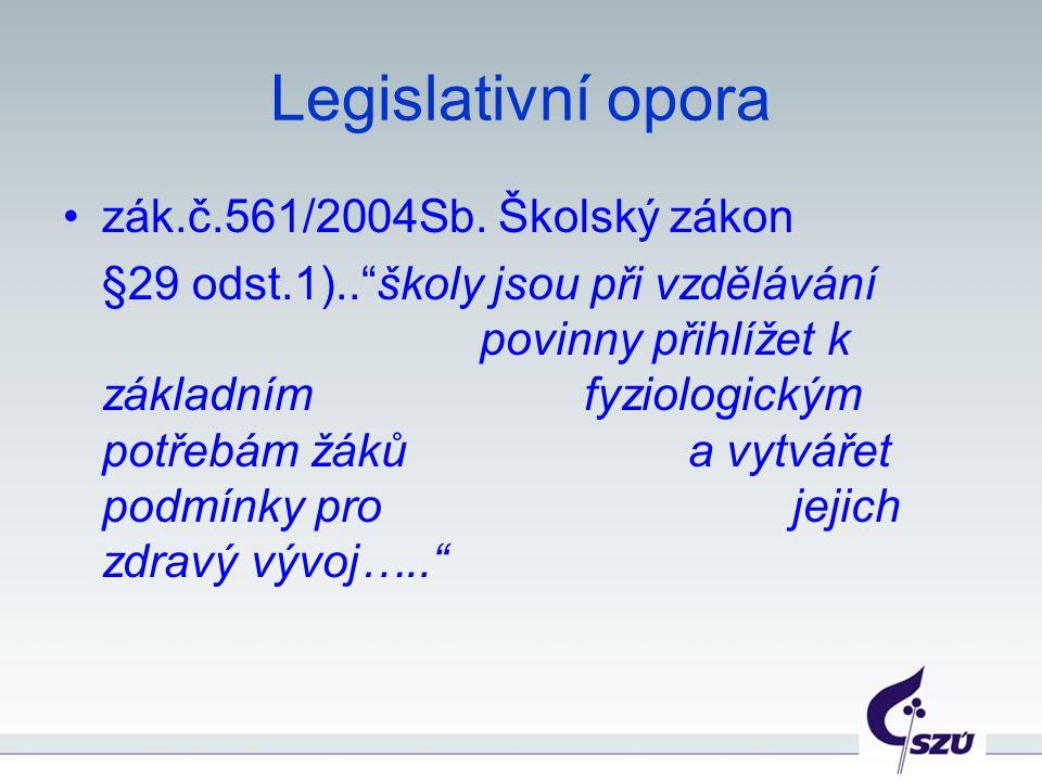 Legislativní opora zák.č.561/2004Sb. Školský zákon