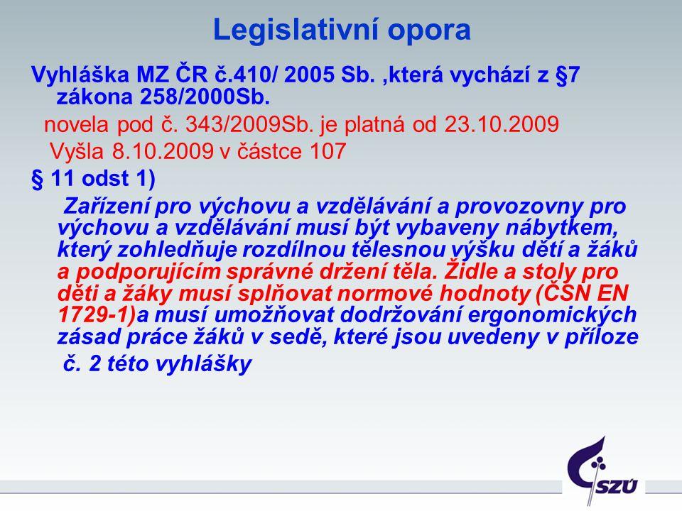 Legislativní opora Vyhláška MZ ČR č.410/ 2005 Sb. ,která vychází z §7 zákona 258/2000Sb. novela pod č. 343/2009Sb. je platná od 23.10.2009.
