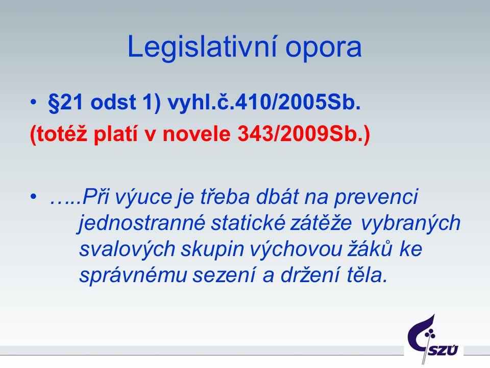 Legislativní opora §21 odst 1) vyhl.č.410/2005Sb.