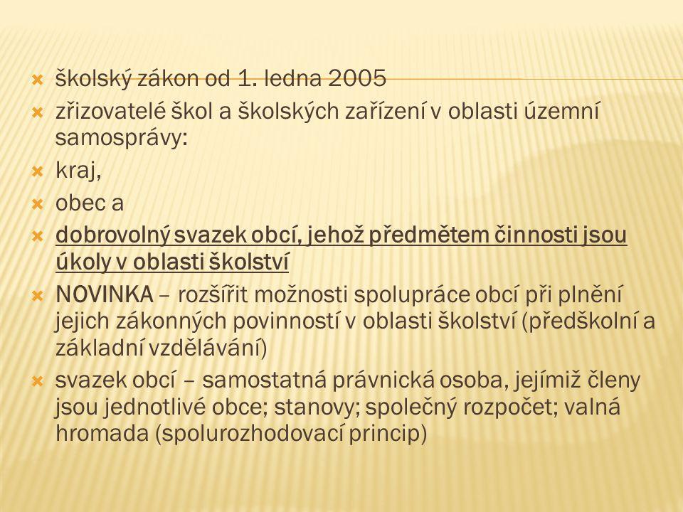 školský zákon od 1. ledna 2005 zřizovatelé škol a školských zařízení v oblasti územní samosprávy: kraj,