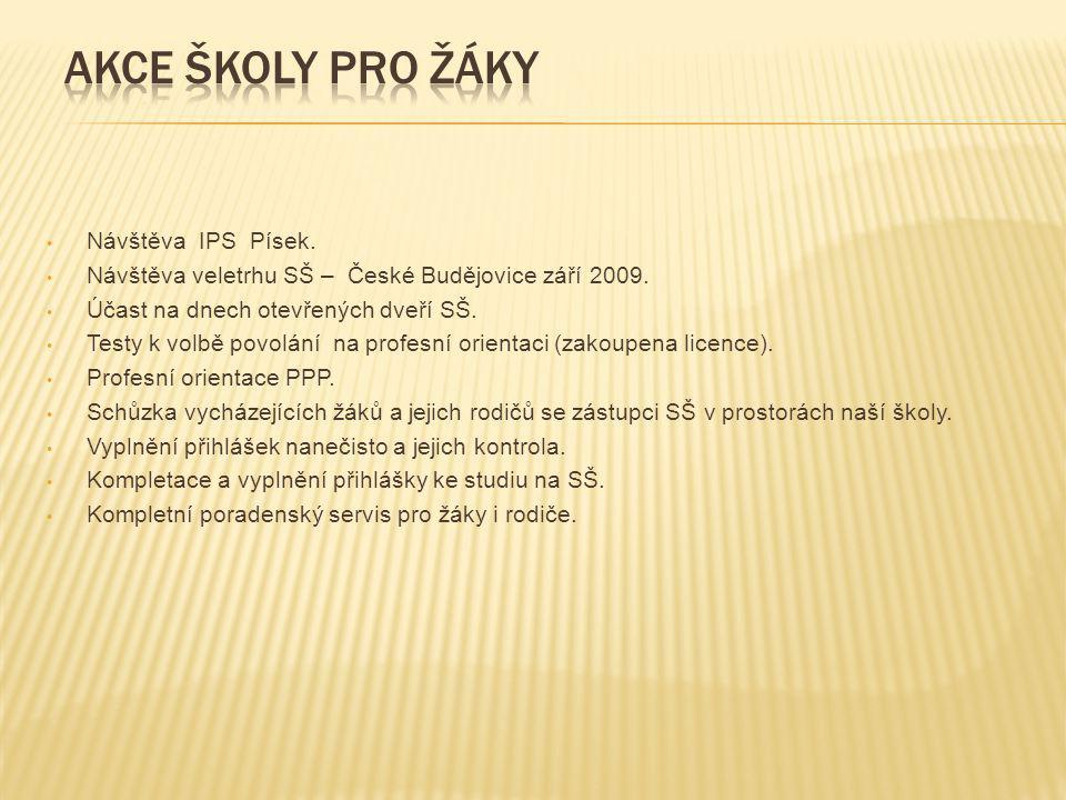 Akce školy pro žáky Návštěva IPS Písek.