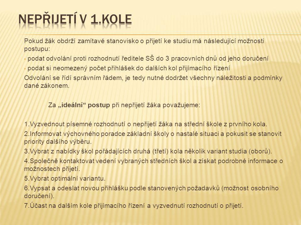 Nepřijetí v 1.kole Pokud žák obdrží zamítavé stanovisko o přijetí ke studiu má následující možnosti postupu: