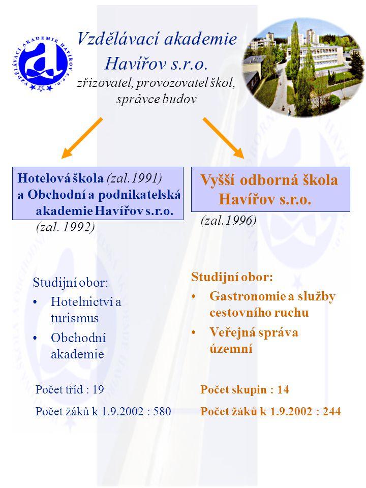 Vzdělávací akademie Havířov s. r. o