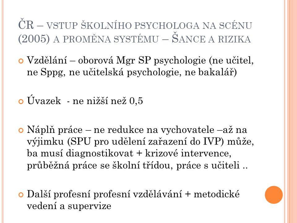 ČR – vstup školního psychologa na scénu (2005) a proměna systému – Šance a rizika