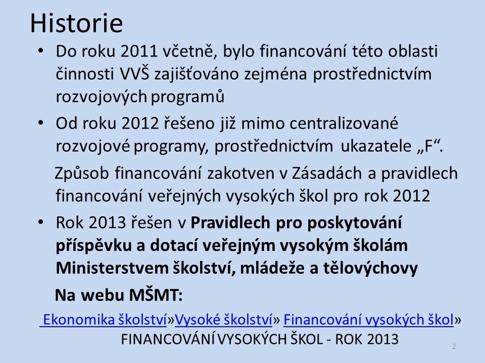 Historie Do roku 2011 včetně, bylo financování této oblasti činnosti VVŠ zajišťováno zejména prostřednictvím rozvojových programů.