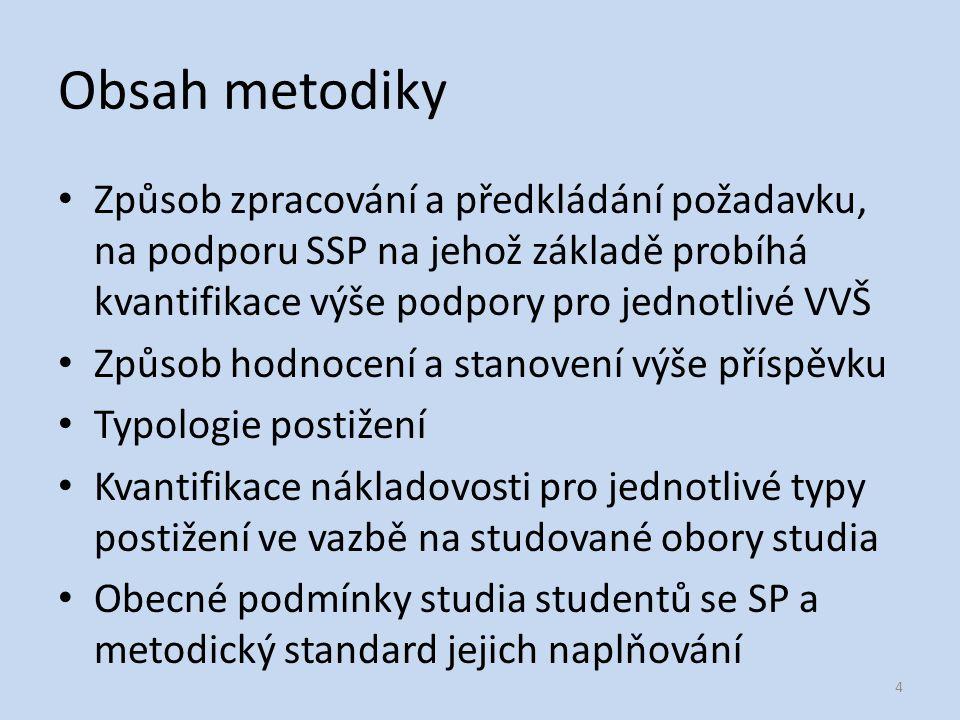 Obsah metodiky Způsob zpracování a předkládání požadavku, na podporu SSP na jehož základě probíhá kvantifikace výše podpory pro jednotlivé VVŠ.