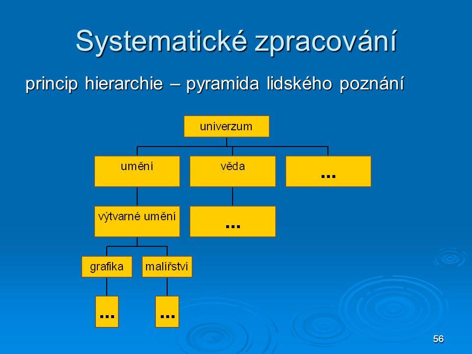 Systematické zpracování