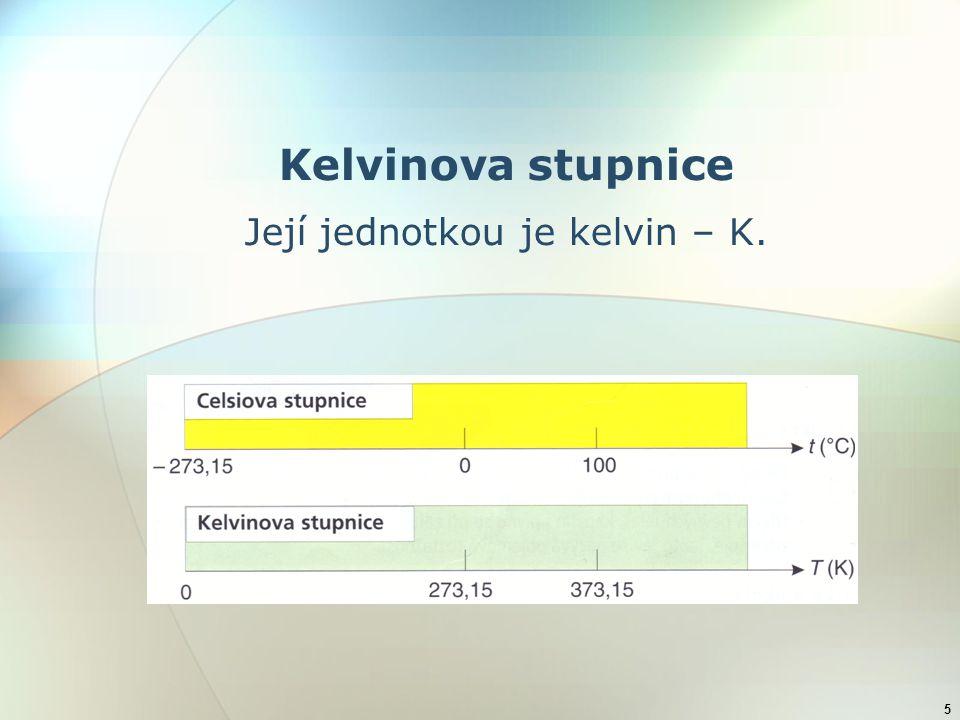 Její jednotkou je kelvin – K.