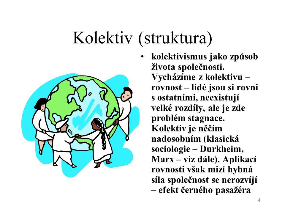 Kolektiv (struktura)