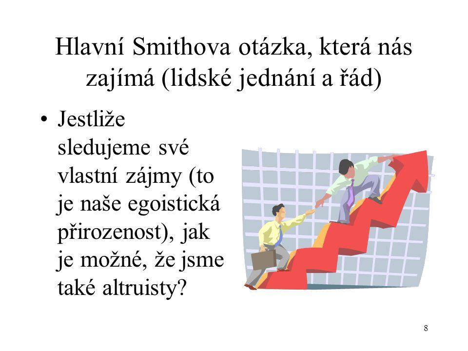 Hlavní Smithova otázka, která nás zajímá (lidské jednání a řád)