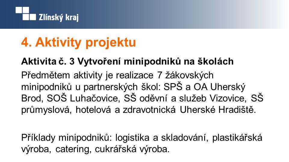 4. Aktivity projektu Aktivita č. 3 Vytvoření minipodniků na školách