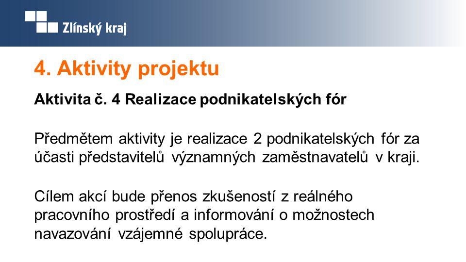 4. Aktivity projektu Aktivita č. 4 Realizace podnikatelských fór