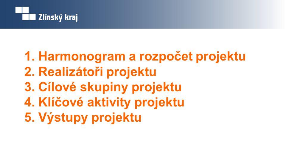 1. Harmonogram a rozpočet projektu 2. Realizátoři projektu 3