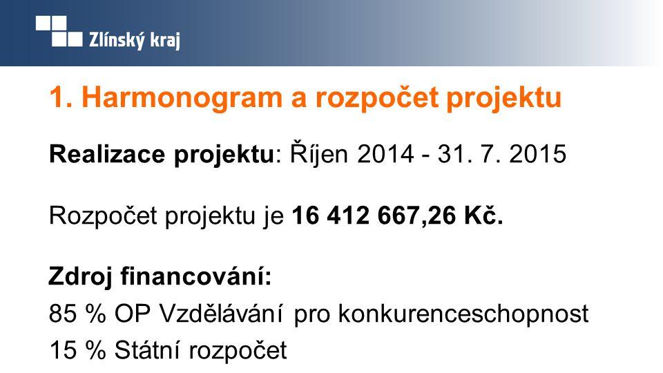 1. Harmonogram a rozpočet projektu