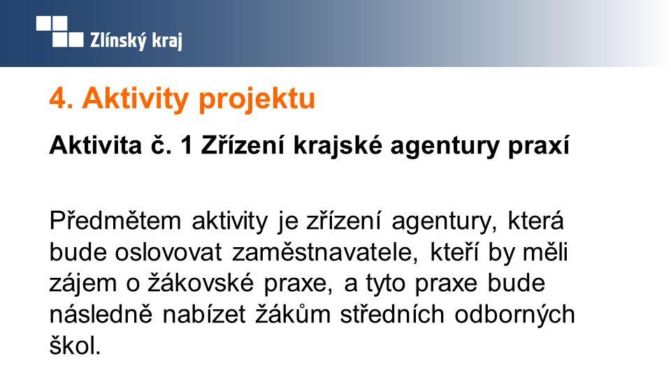 4. Aktivity projektu Aktivita č. 1 Zřízení krajské agentury praxí