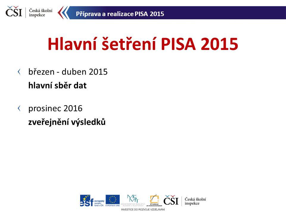 Hlavní šetření PISA 2015 březen - duben 2015 hlavní sběr dat