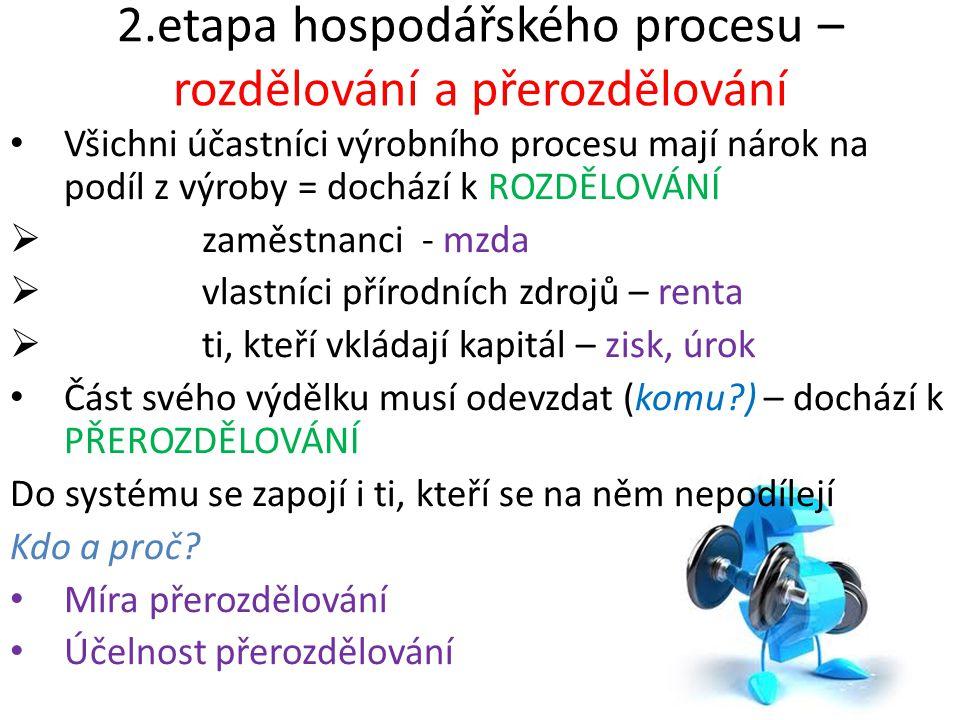 2.etapa hospodářského procesu – rozdělování a přerozdělování