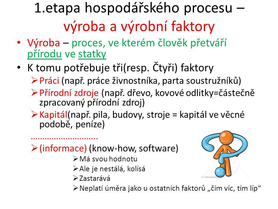 1.etapa hospodářského procesu – výroba a výrobní faktory