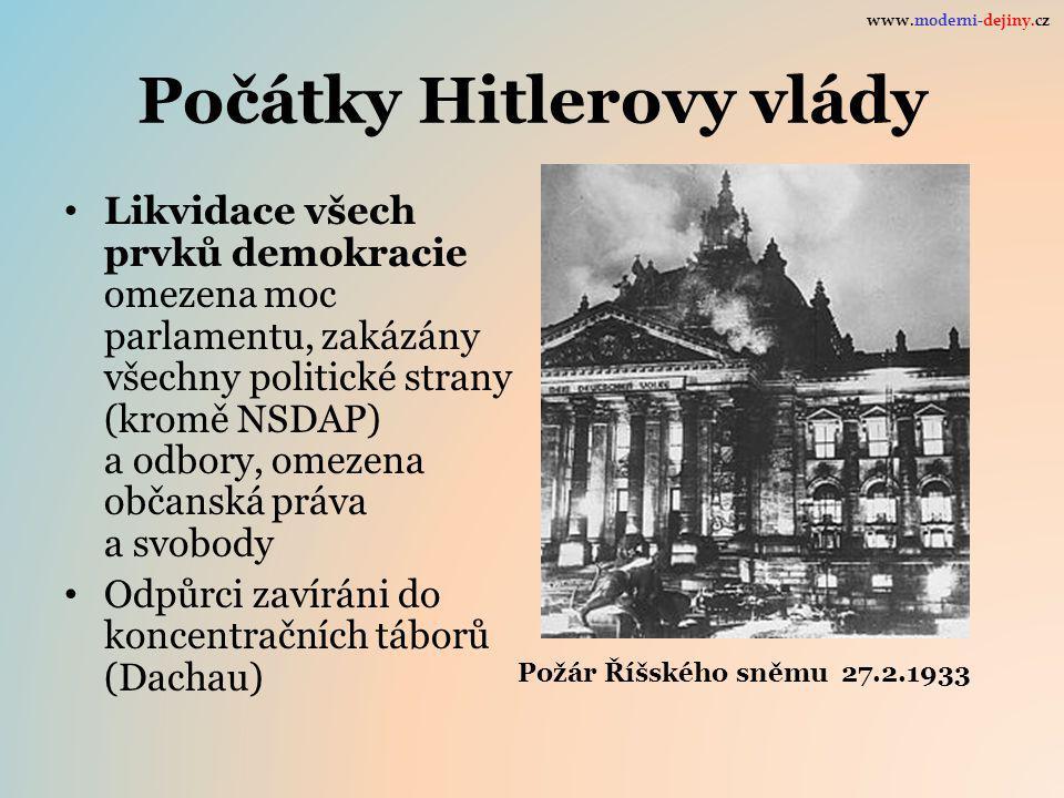Počátky Hitlerovy vlády