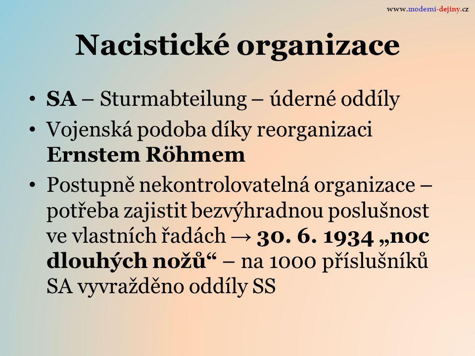 Nacistické organizace