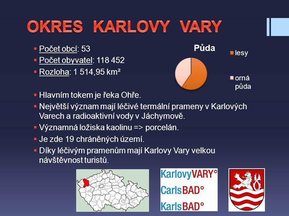 OKRES KARLOVY VARY Počet obcí: 53 Počet obyvatel: 118 452