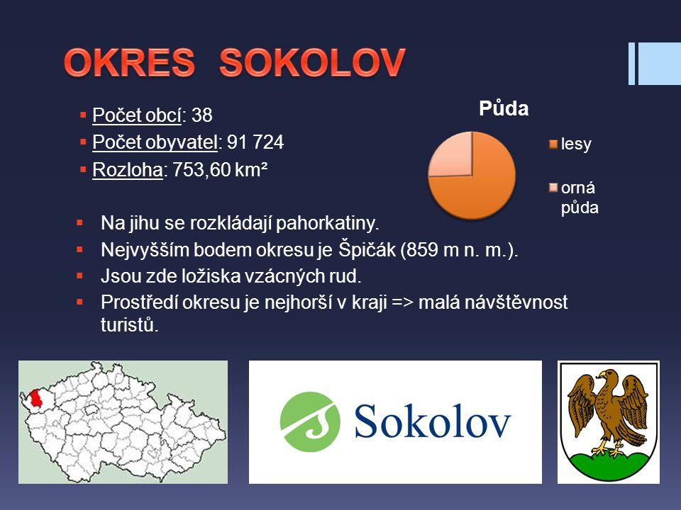 OKRES SOKOLOV Počet obcí: 38 Počet obyvatel: 91 724