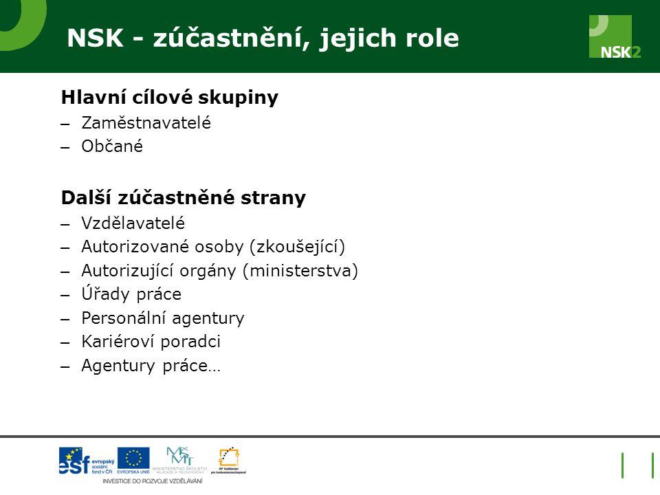 NSK - zúčastnění, jejich role