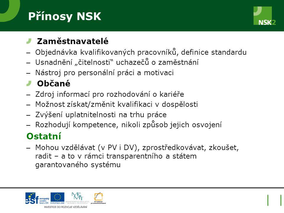 Přínosy NSK Ostatní Zaměstnavatelé Občané