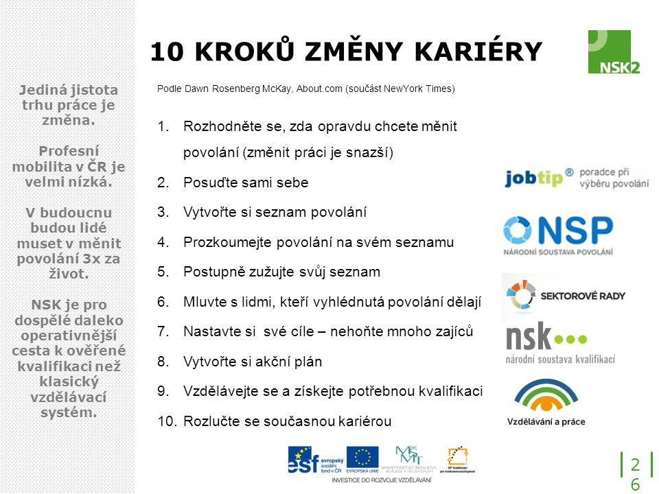 10 KROKŮ ZMĚNY KARIÉRY Jediná jistota trhu práce je změna. Profesní mobilita v ČR je velmi nízká.