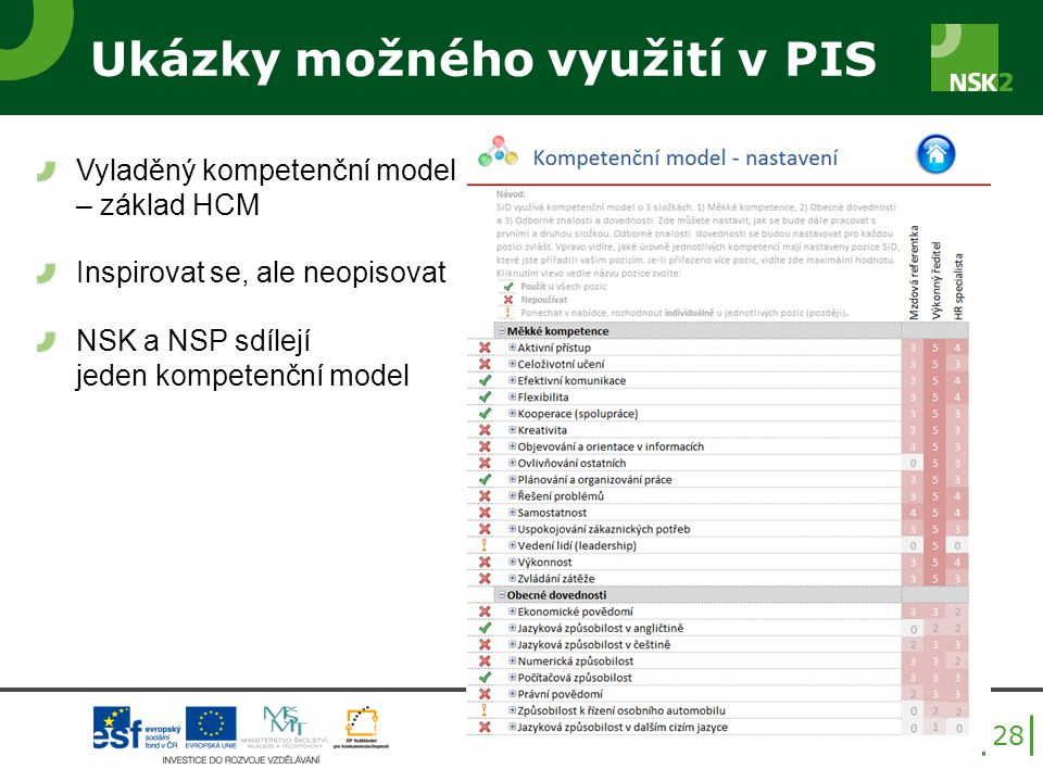 Ukázky možného využití v PIS