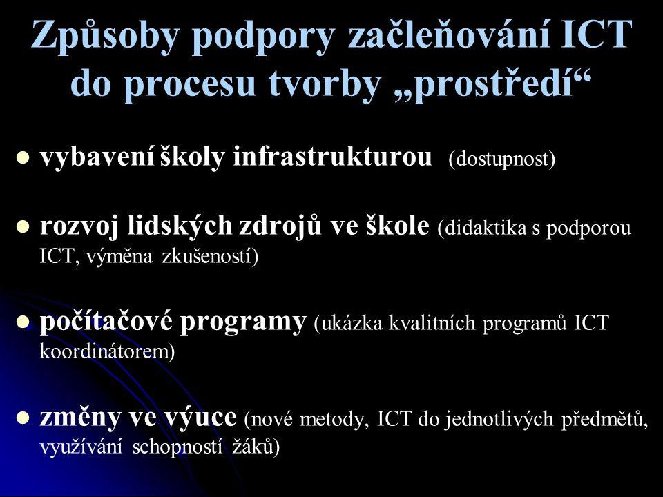 """Způsoby podpory začleňování ICT do procesu tvorby """"prostředí"""