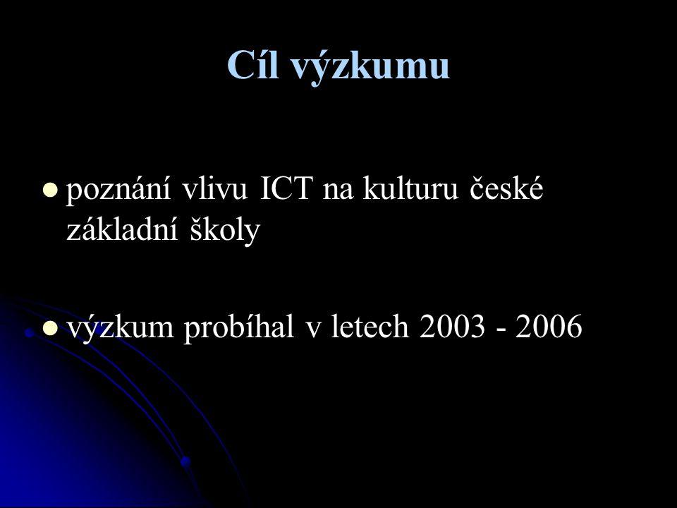 Cíl výzkumu poznání vlivu ICT na kulturu české základní školy