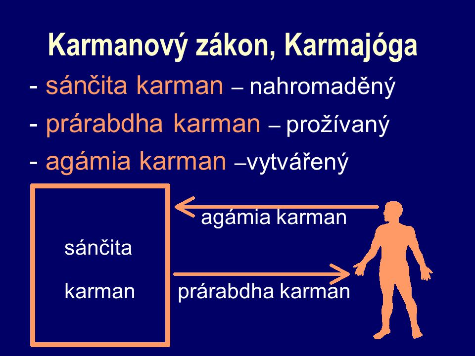 Karmanový zákon, Karmajóga
