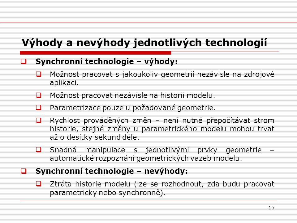Výhody a nevýhody jednotlivých technologií