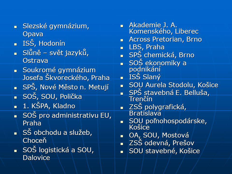 Slezské gymnázium, Opava