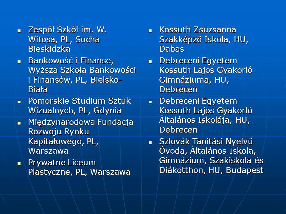 Zespół Szkół im. W. Witosa, PL, Sucha Bieskidzka