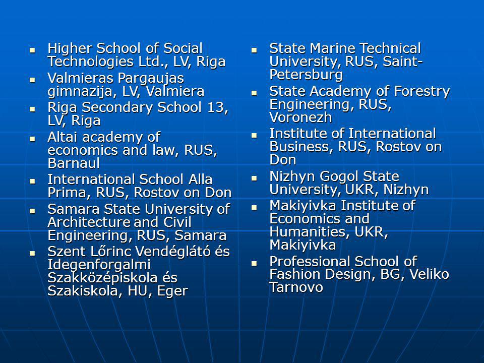 Higher School of Social Technologies Ltd., LV, Riga