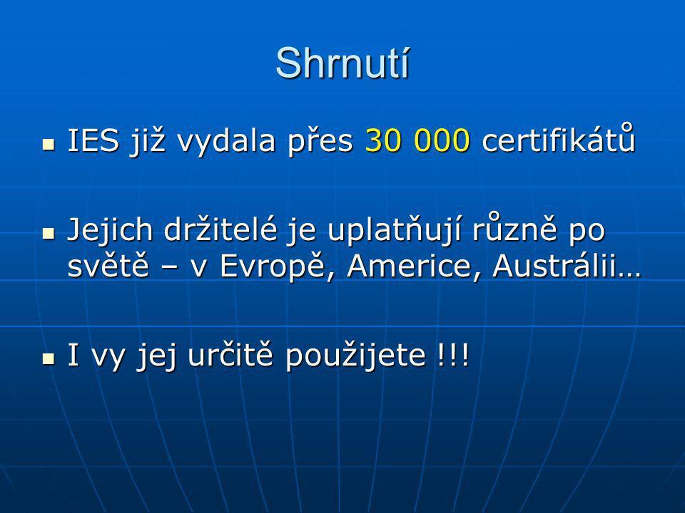 Shrnutí IES již vydala přes 30 000 certifikátů