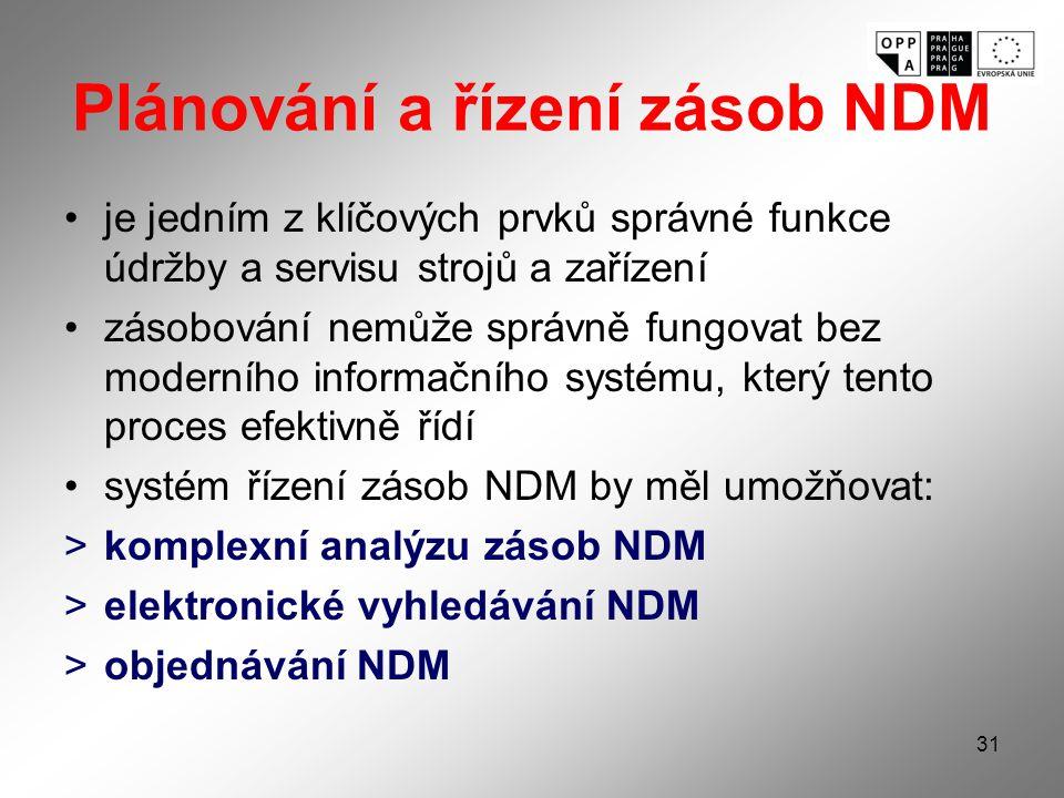 Plánování a řízení zásob NDM