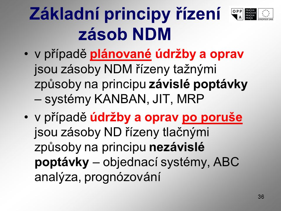Základní principy řízení zásob NDM