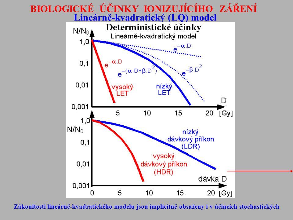 BIOLOGICKÉ ÚČINKY IONIZUJÍCÍHO ZÁŘENÍ Lineárně-kvadratický (LQ) model