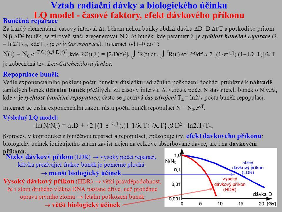 Vztah radiační dávky a biologického účinku