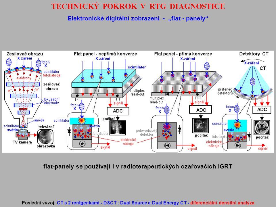TECHNICKÝ POKROK V RTG DIAGNOSTICE