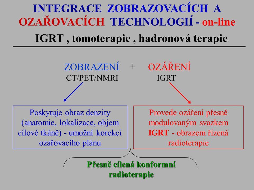 INTEGRACE ZOBRAZOVACÍCH A Přesně cílená konformní radioterapie