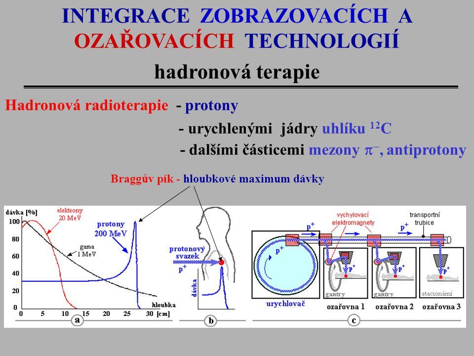 INTEGRACE ZOBRAZOVACÍCH A Braggův pík - hloubkové maximum dávky