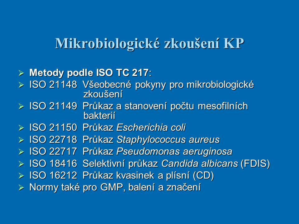 Mikrobiologické zkoušení KP