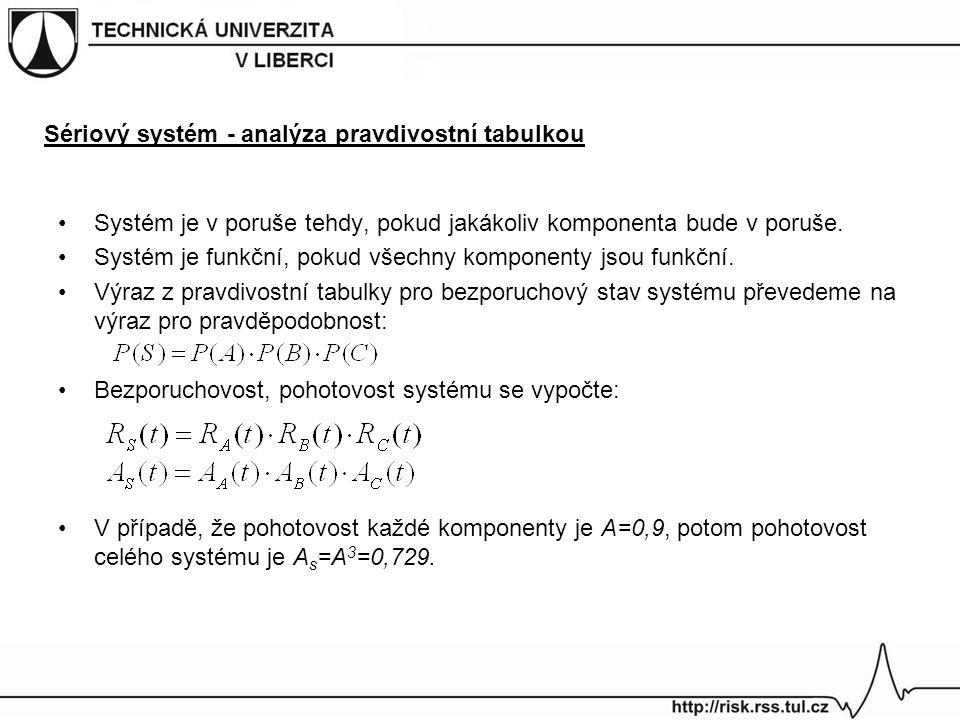 Sériový systém - analýza pravdivostní tabulkou