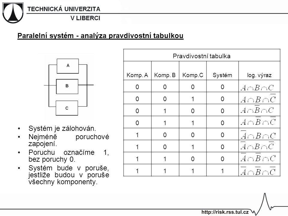 Paralelní systém - analýza pravdivostní tabulkou