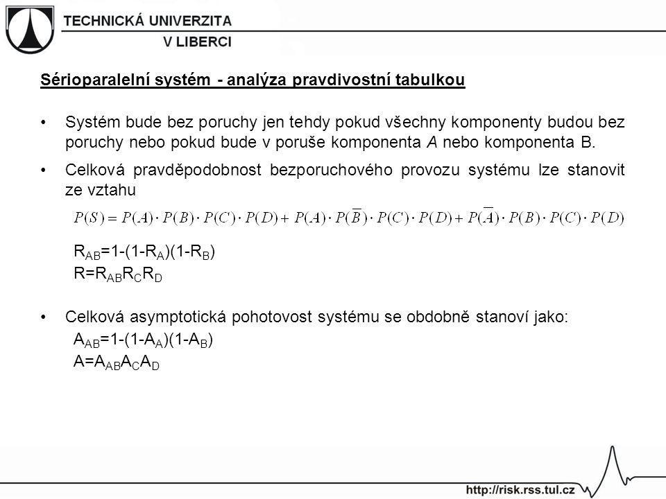 Sérioparalelní systém - analýza pravdivostní tabulkou