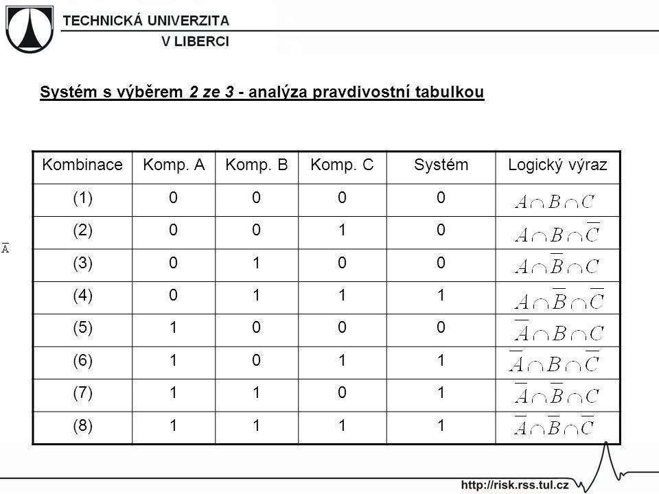 Systém s výběrem 2 ze 3 - analýza pravdivostní tabulkou